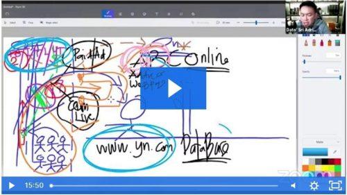 o2o-commerce-adrian-wee-myvpsgroup-digital-marketing-malaysia-von-lim-2